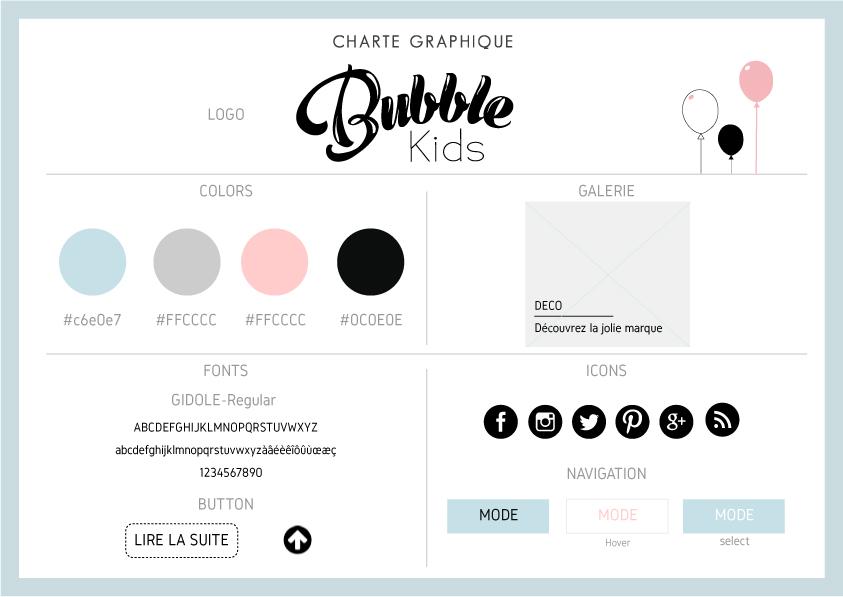Conception site web Bubble kids